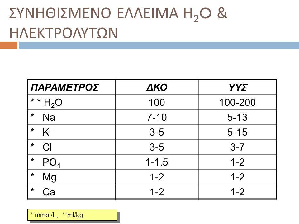 ΣΥΝΗΘΙΣΜΕΝΟ ΕΛΛΕΙΜΑ H2O & ΗΛΕΚΤΡΟΛΥΤΩΝ