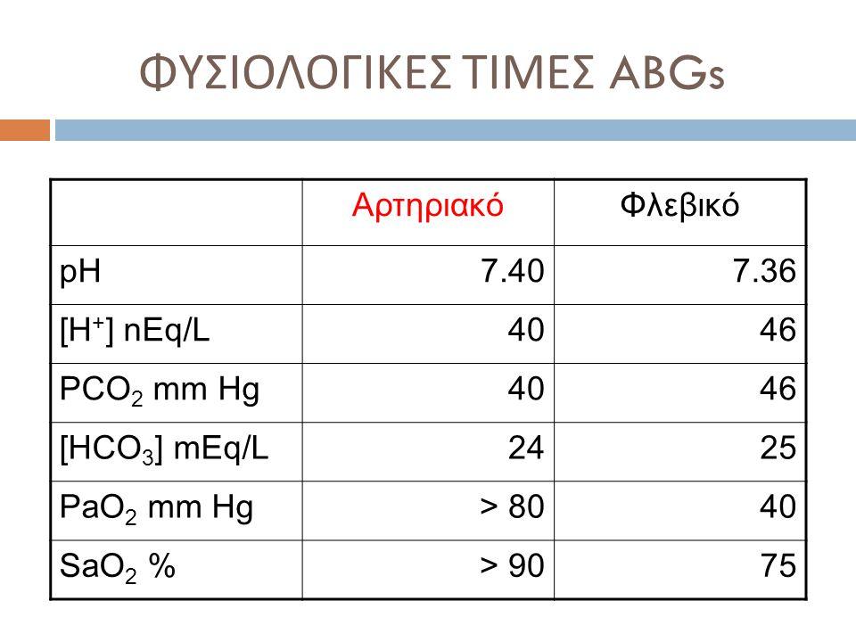 ΦΥΣΙΟΛΟΓΙΚΕΣ ΤΙΜΕΣ ABGs
