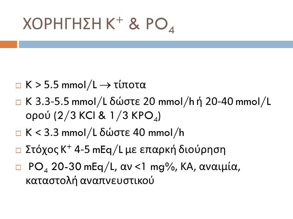 ΧΟΡΗΓΗΣΗ K+ & PO4 K > 5.5 mmol/L  τίποτα