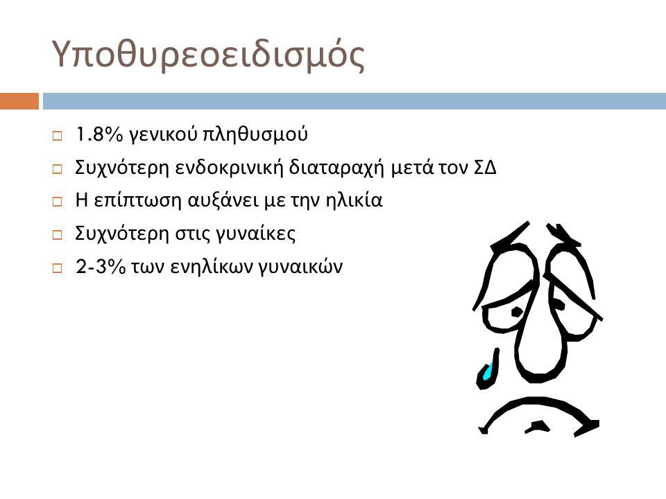 Υποθυρεοειδισμός 1.8% γενικού πληθυσμού