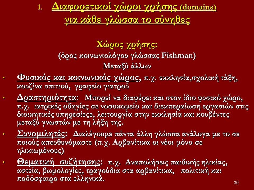 Διαφορετικοί χώροι χρήσης (domains) για κάθε γλώσσα το σύνηθες
