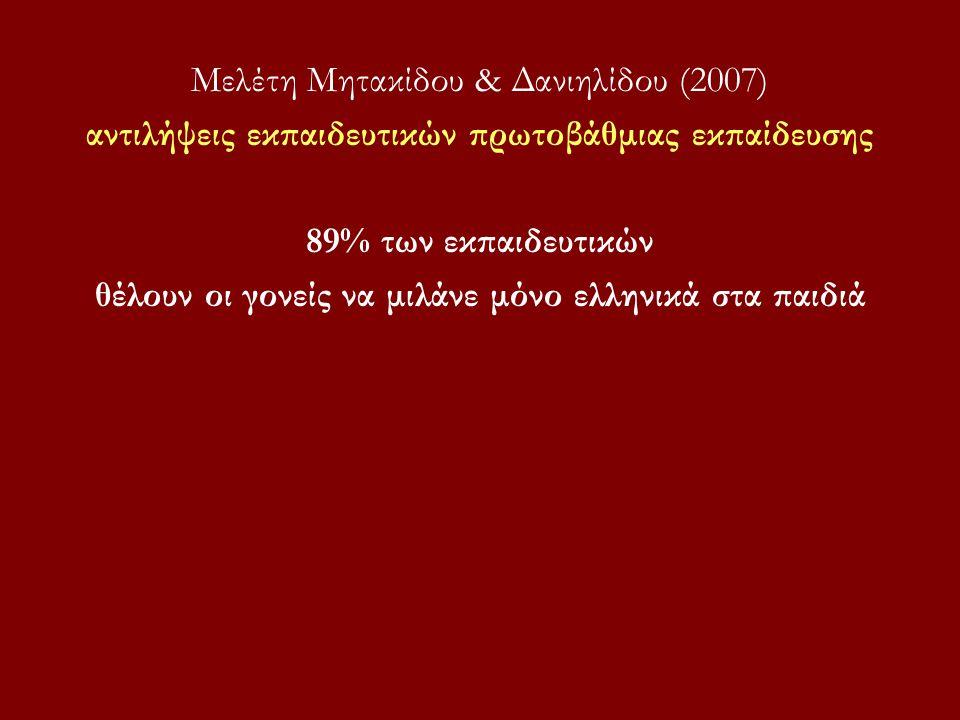 Μελέτη Μητακίδου & Δανιηλίδου (2007)