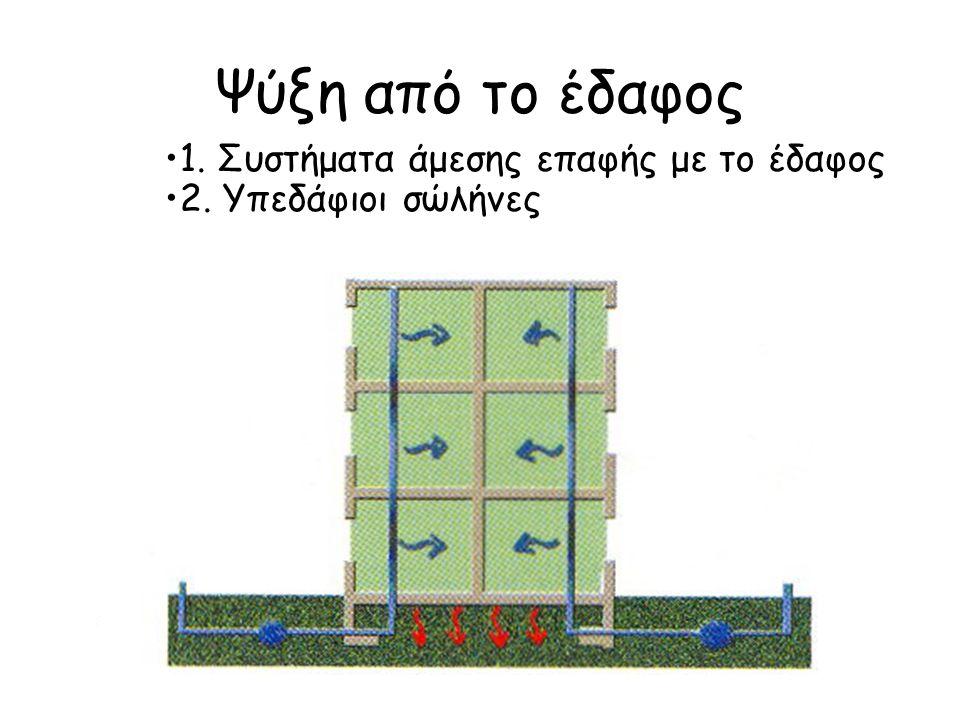 Ψύξη από το έδαφος 1. Συστήματα άμεσης επαφής με το έδαφος