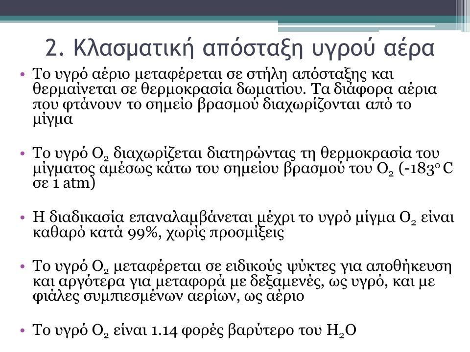 2. Κλασματική απόσταξη υγρού αέρα