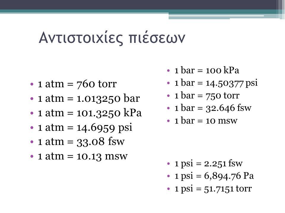 Αντιστοιχίες πιέσεων 1 atm = 760 torr 1 atm = 1.013250 bar