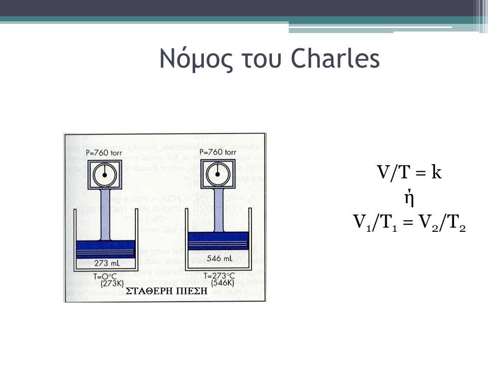 Νόμος του Charles V/T = k ή V1/T1 = V2/T2