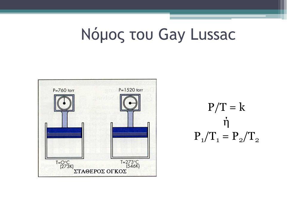 Νόμος του Gay Lussac P/T = k ή P1/T1 = P2/T2