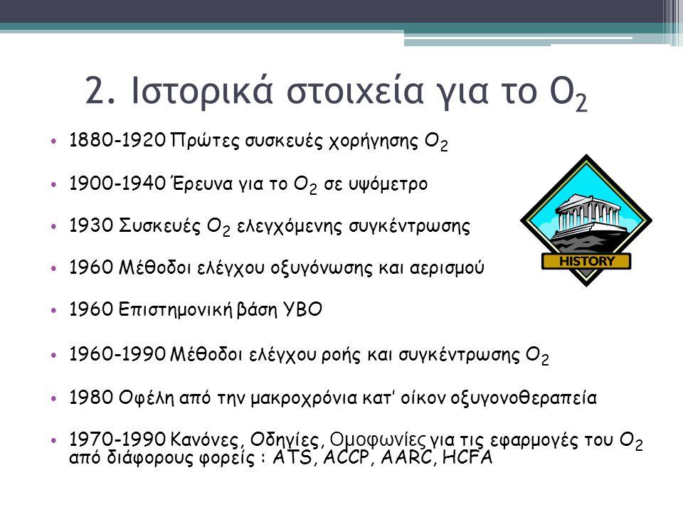 2. Ιστορικά στοιχεία για το Ο2