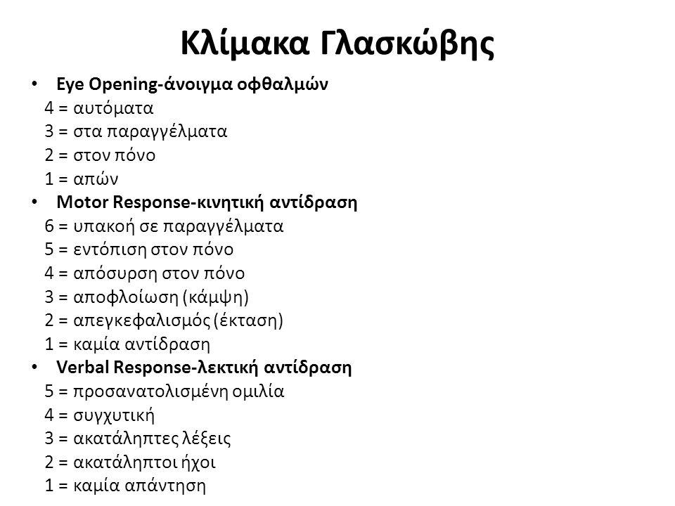 Κλίμακα Γλασκώβης Eye Opening-άνοιγμα οφθαλμών 4 = αυτόματα