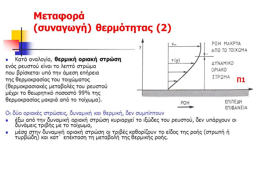 Μεταφορά (συναγωγή) θερμότητας (2)