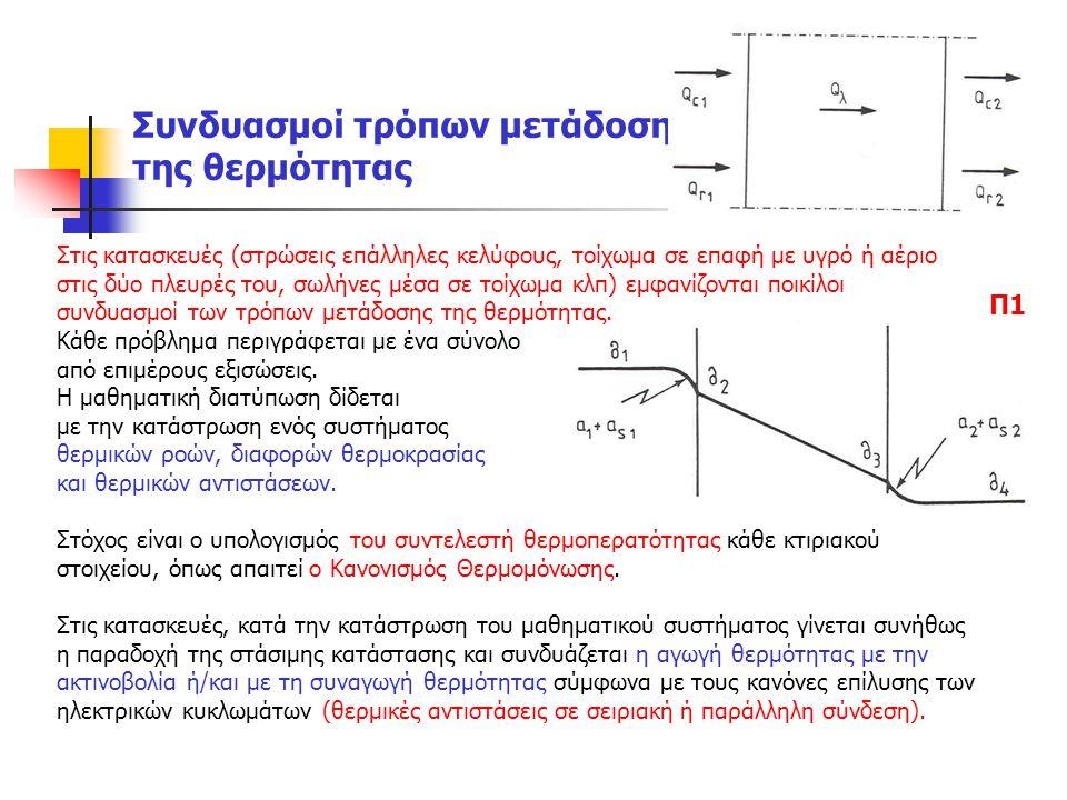 Συνδυασμοί τρόπων μετάδοσης της θερμότητας