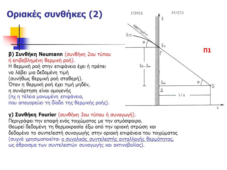 Οριακές συνθήκες (2) Π1 β) Συνθήκη Neumann (συνθήκη 2ου τύπου