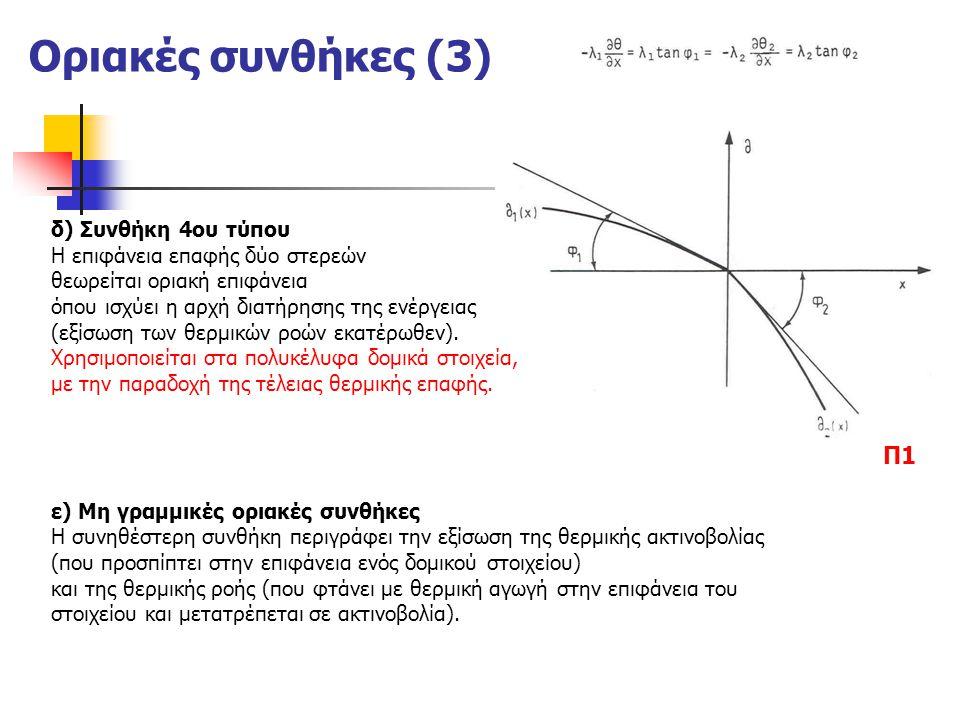 Οριακές συνθήκες (3) Π1 δ) Συνθήκη 4ου τύπου