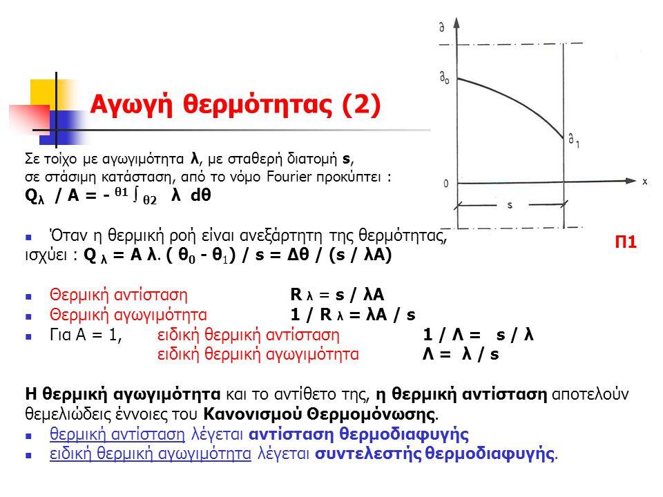 Αγωγή θερμότητας (2) Qλ / Α = - θ1  θ2 λ dθ