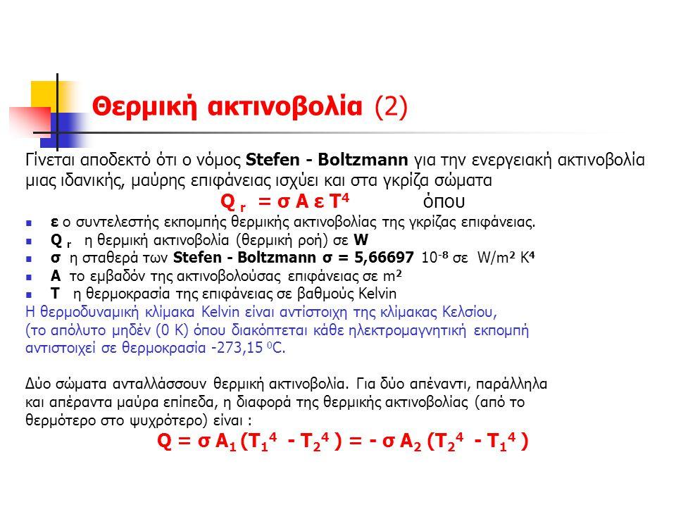 Θερμική ακτινοβολία (2)