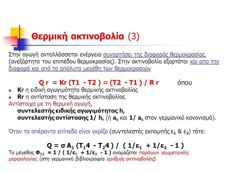 Θερμική ακτινοβολία (3)
