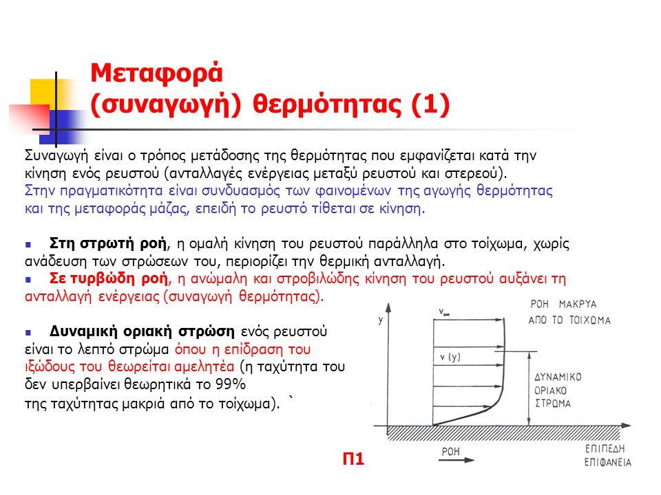 Μεταφορά (συναγωγή) θερμότητας (1)