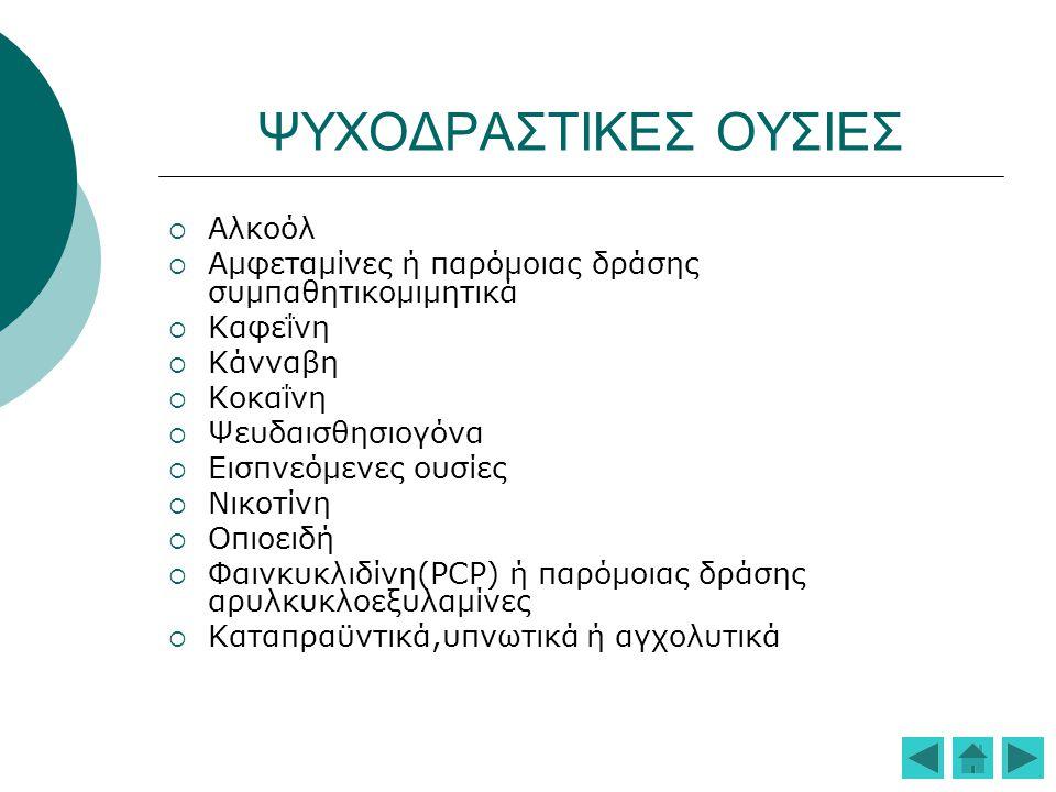 ΨΥΧΟΔΡΑΣΤΙΚΕΣ ΟΥΣΙΕΣ Αλκοόλ