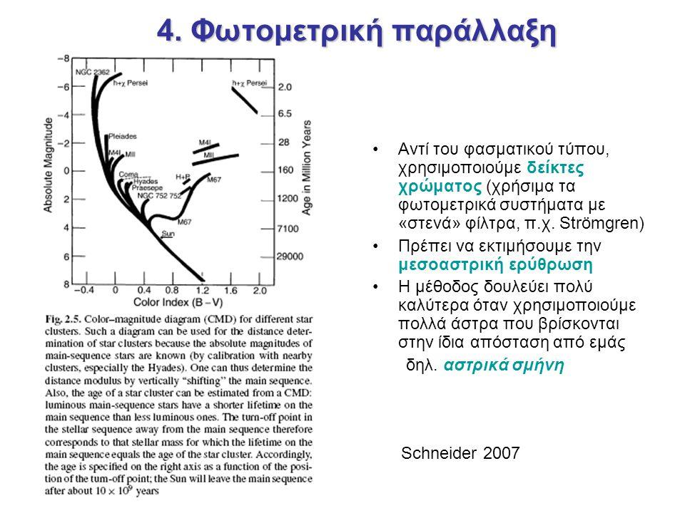 4. Φωτομετρική παράλλαξη