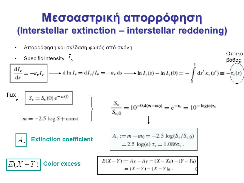 Μεσοαστρική απορρόφηση (Interstellar extinction – interstellar reddening)