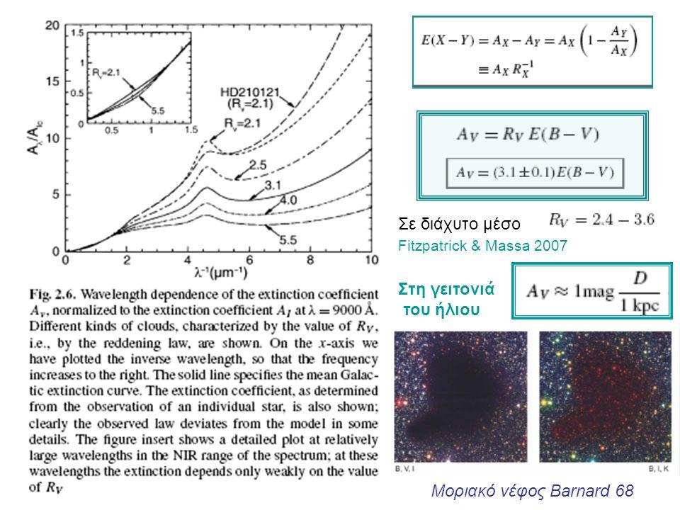 Σε διάχυτο μέσο Στη γειτονιά του ήλιου Μοριακό νέφος Barnard 68