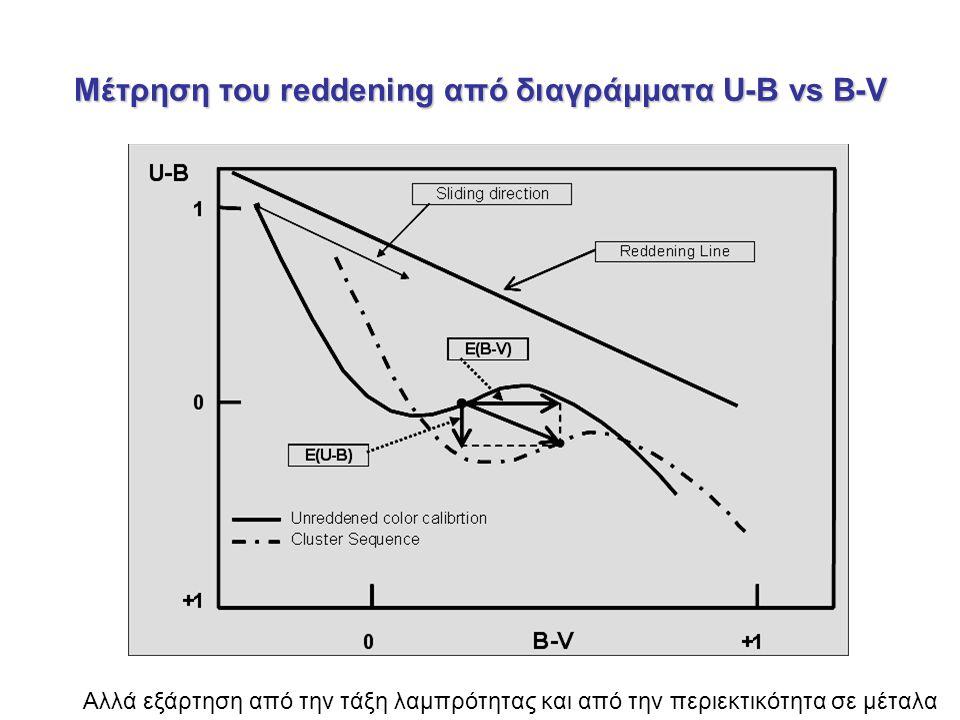Μέτρηση του reddening από διαγράμματα U-B vs B-V