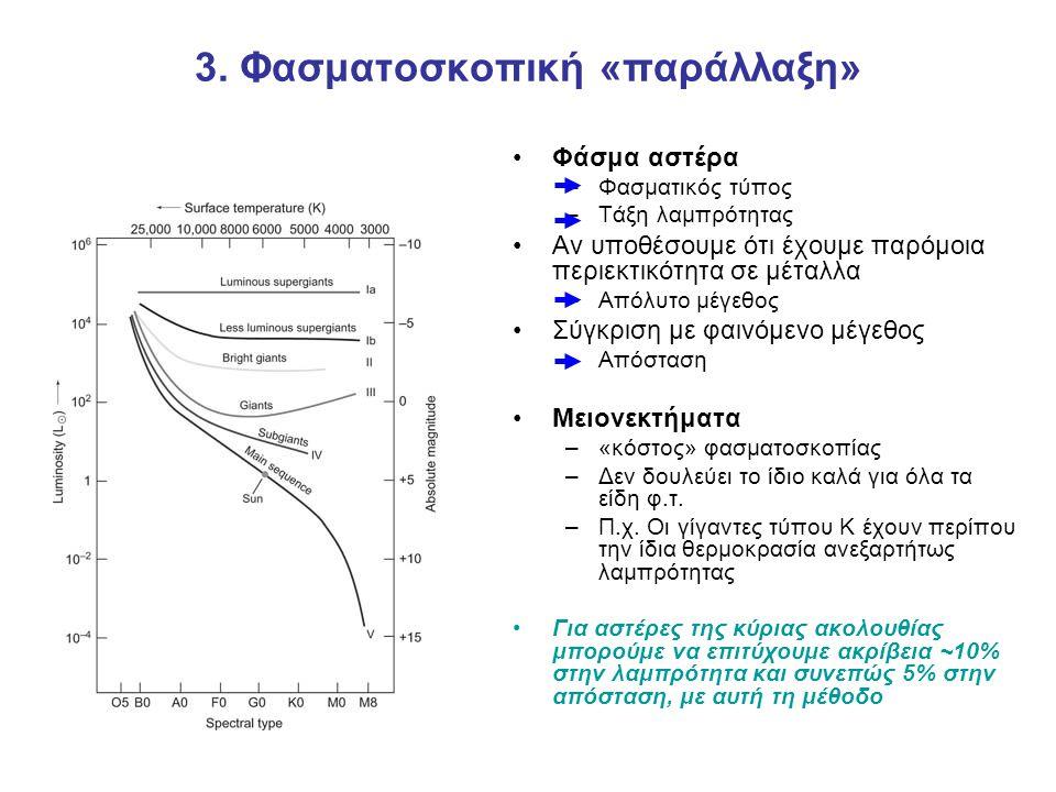 3. Φασματοσκοπική «παράλλαξη»