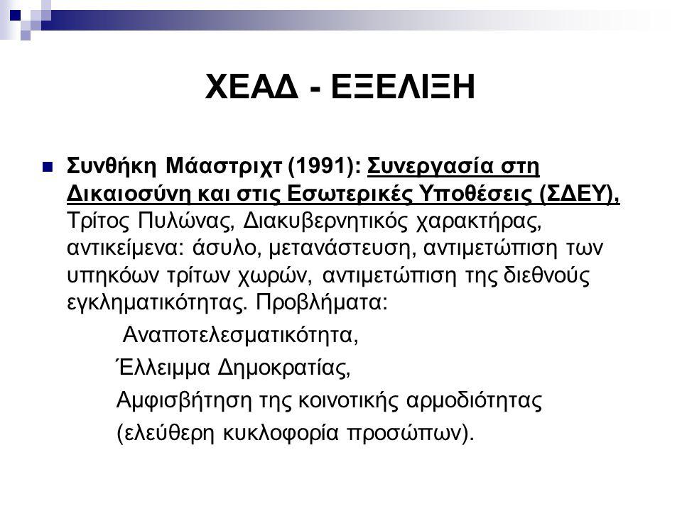 ΧΕΑΔ - ΕΞΕΛΙΞΗ