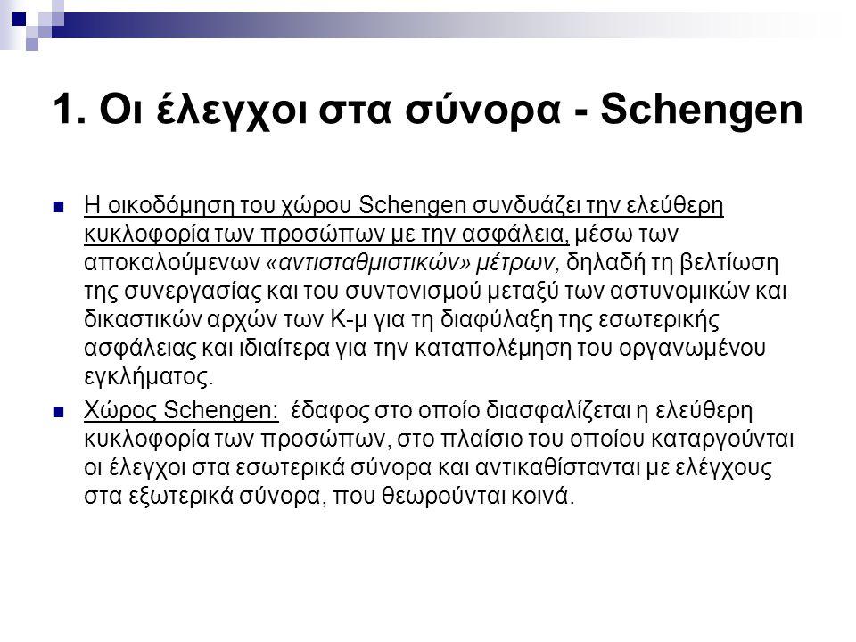 1. Οι έλεγχοι στα σύνορα - Schengen