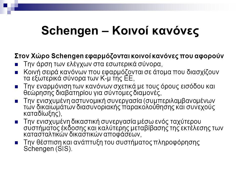 Schengen – Κοινοί κανόνες