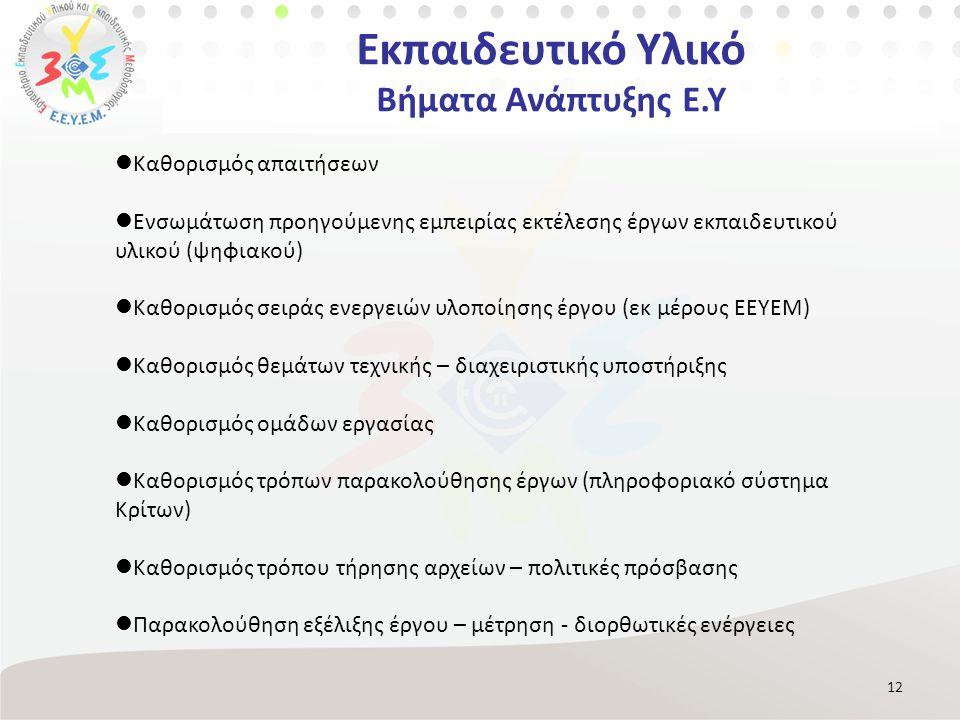 Εκπαιδευτικό Υλικό Βήματα Ανάπτυξης Ε.Υ
