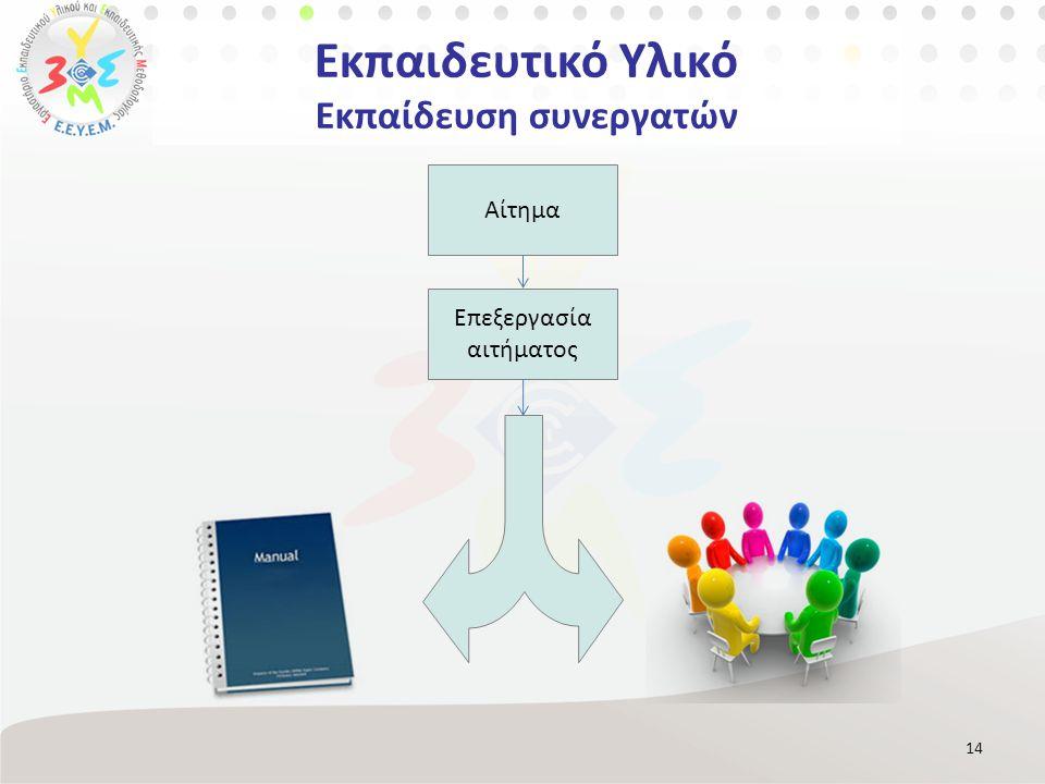 Εκπαιδευτικό Υλικό Εκπαίδευση συνεργατών