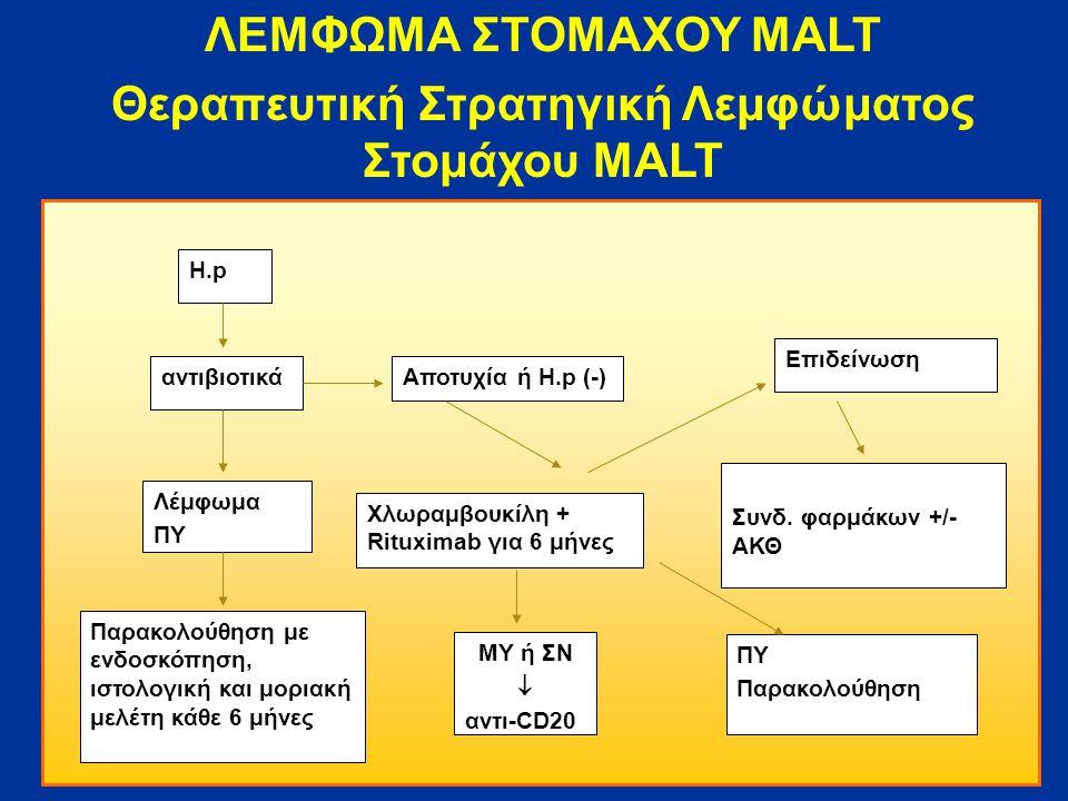 Θεραπευτική Στρατηγική Λεμφώματος Στομάχου MALT