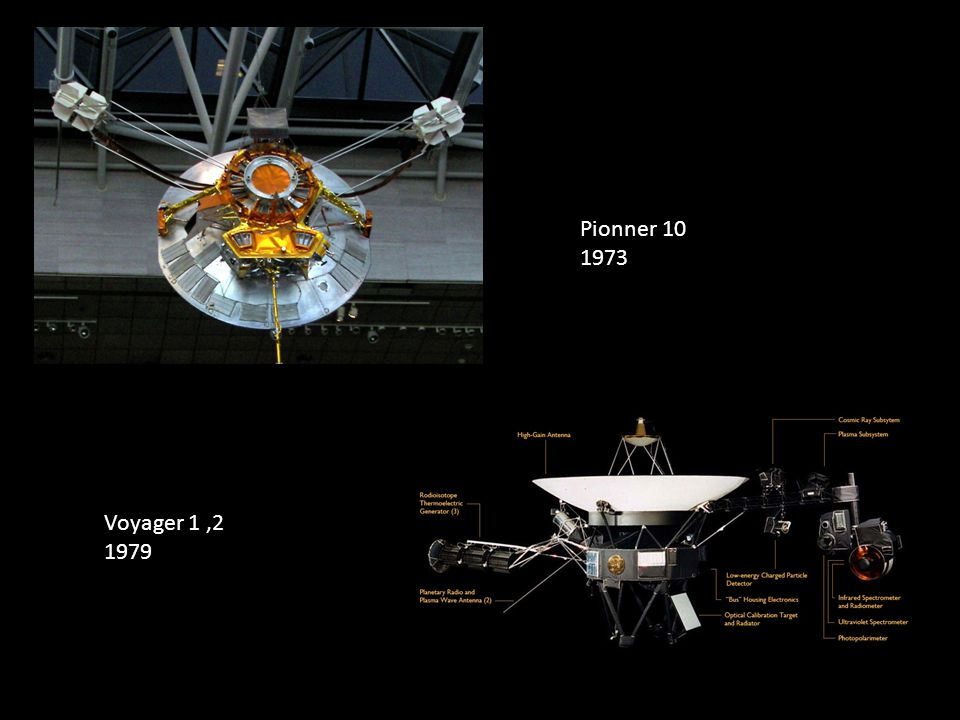Pionner 10 1973 Voyager 1 ,2 1979