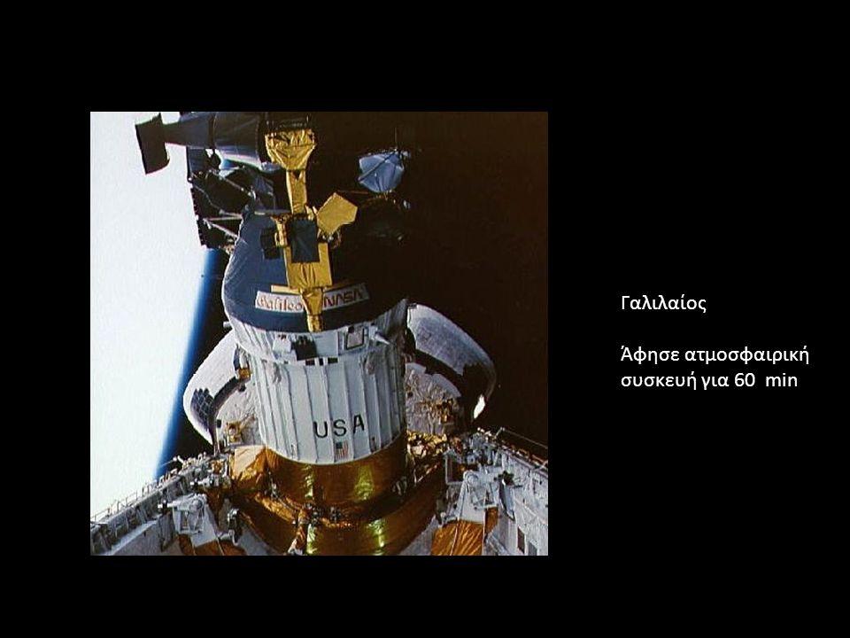 Γαλιλαίος Άφησε ατμοσφαιρική συσκευή για 60 min