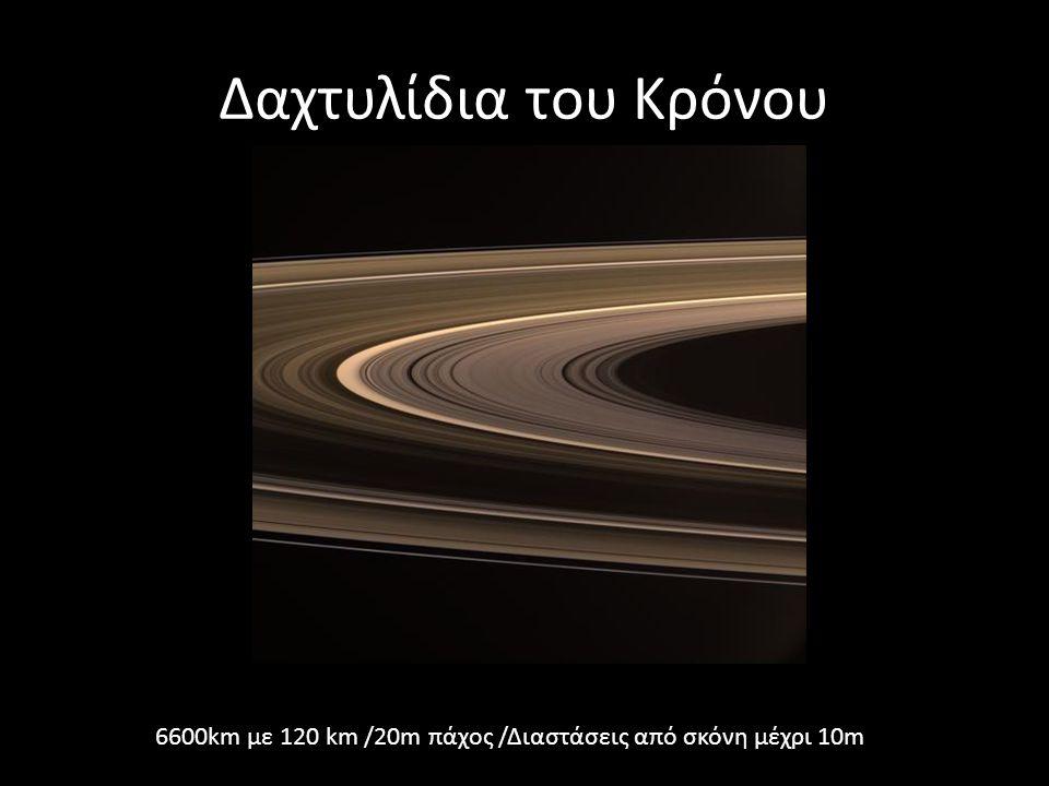 Δαχτυλίδια του Κρόνου 6600km με 120 km /20m πάχος /Διαστάσεις από σκόνη μέχρι 10m