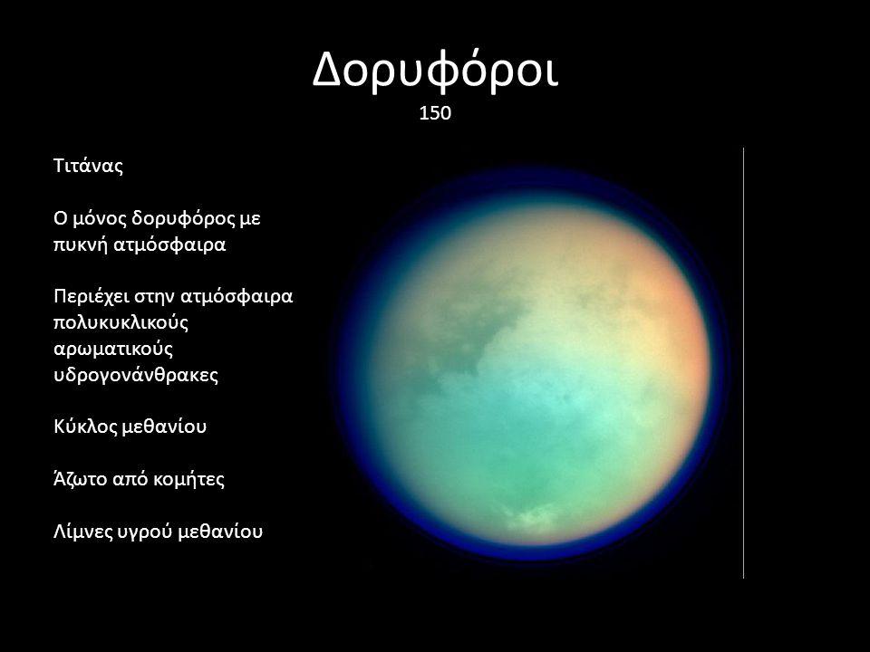 Δορυφόροι 150 Τιτάνας Ο μόνος δορυφόρος με πυκνή ατμόσφαιρα