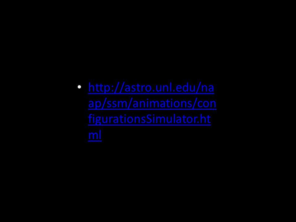 http://astro. unl. edu/naap/ssm/animations/configurationsSimulator