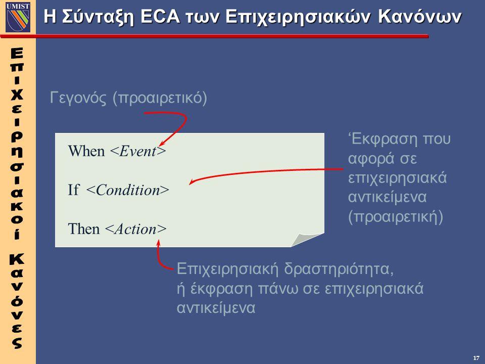 Η Σύνταξη ECA των Επιχειρησιακών Κανόνων