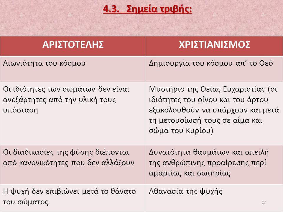 ΑΡΙΣΤΟΤΕΛΗΣ ΧΡΙΣΤΙΑΝΙΣΜΟΣ