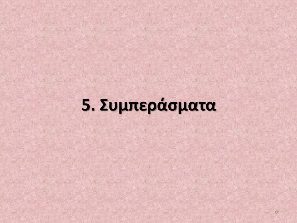 5. Συμπεράσματα