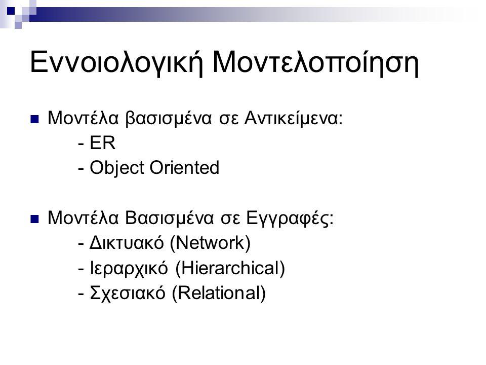 Εννοιολογική Μοντελοποίηση