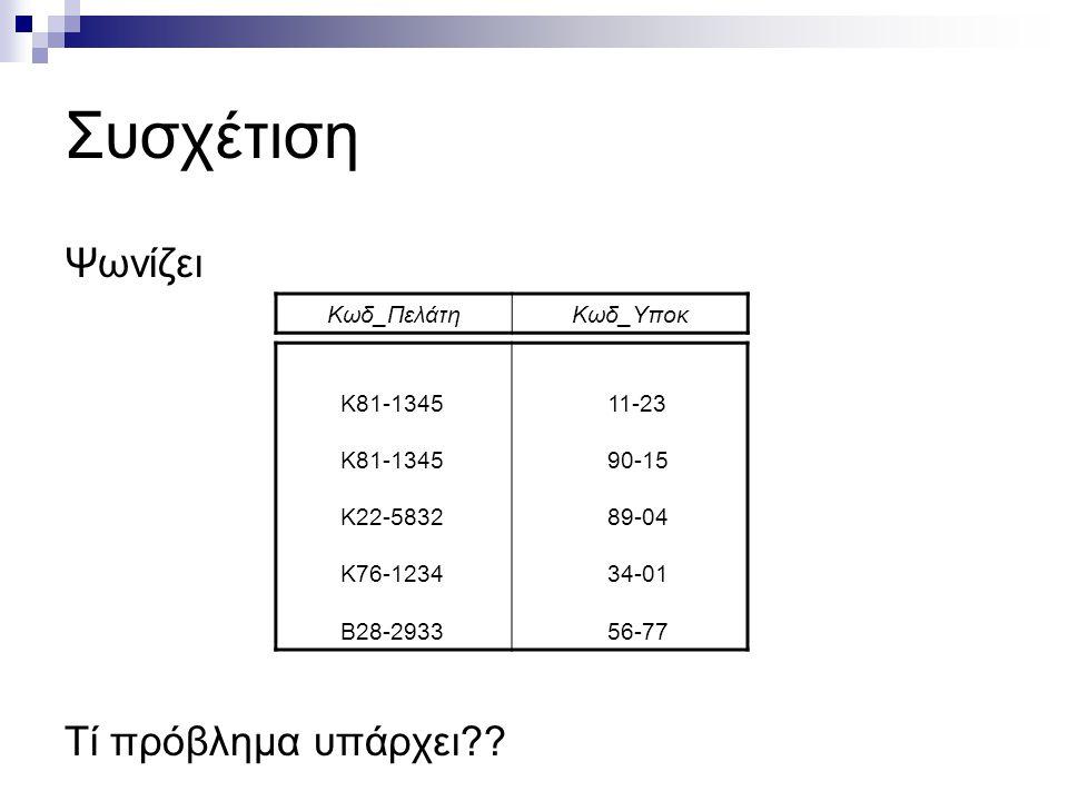 Συσχέτιση Ψωνίζει Τί πρόβλημα υπάρχει Κωδ_Πελάτη Κωδ_Υποκ Κ81-1345