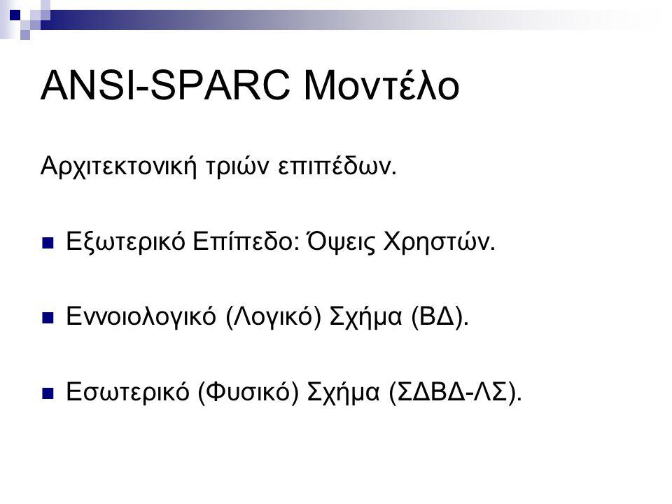 ANSI-SPARC Μοντέλο Αρχιτεκτονική τριών επιπέδων.