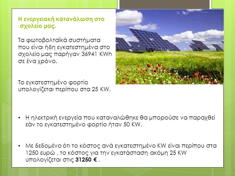 Η ενεργειακή κατανάλωση στο