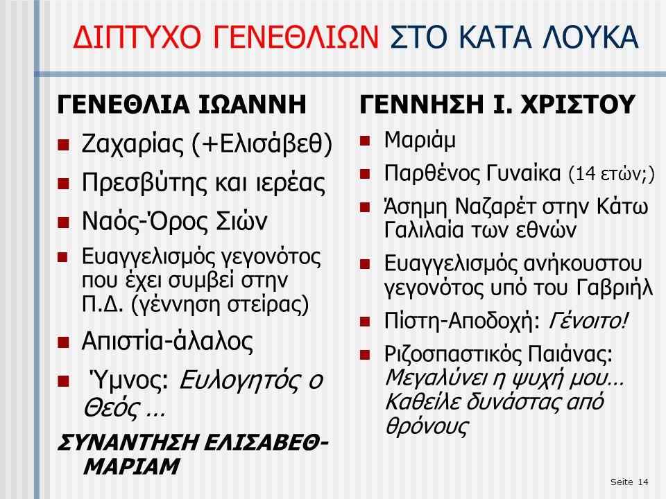ΔΙΠΤΥΧΟ ΓΕΝΕΘΛΙΩΝ ΣΤΟ ΚΑΤΑ ΛΟΥΚΑ