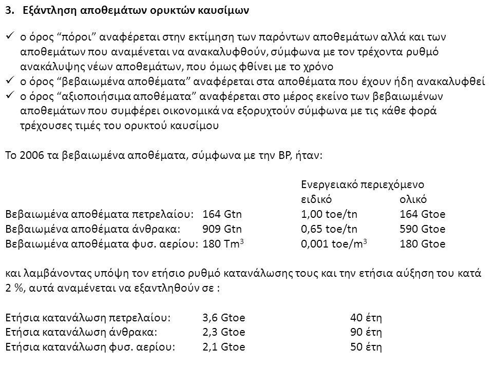 3. Εξάντληση αποθεμάτων ορυκτών καυσίμων