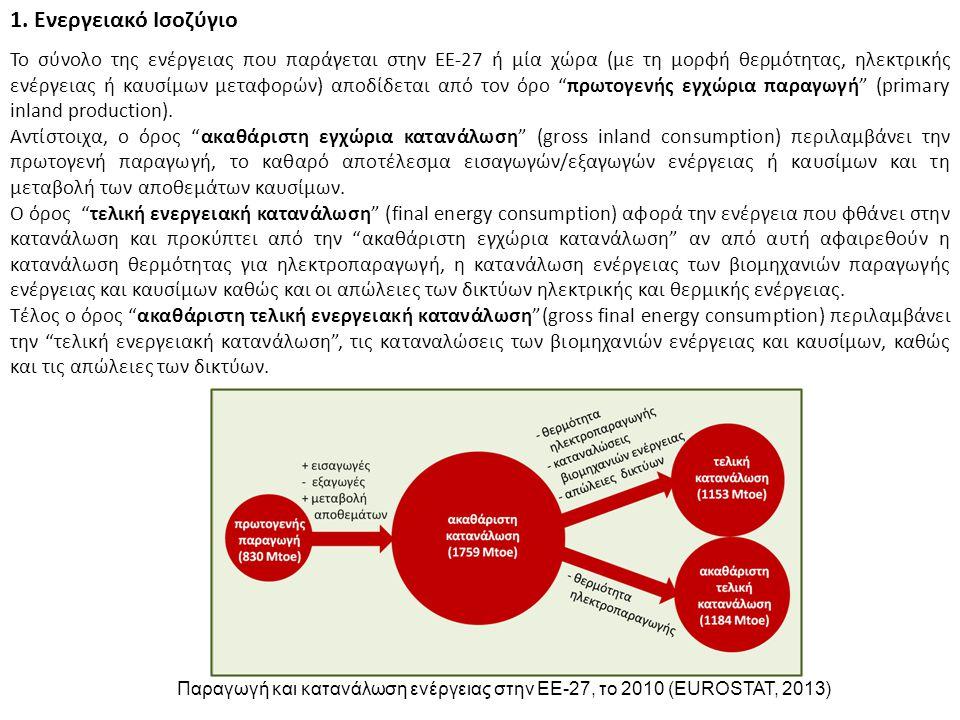 Παραγωγή και κατανάλωση ενέργειας στην ΕΕ-27, το 2010 (EUROSTAT, 2013)