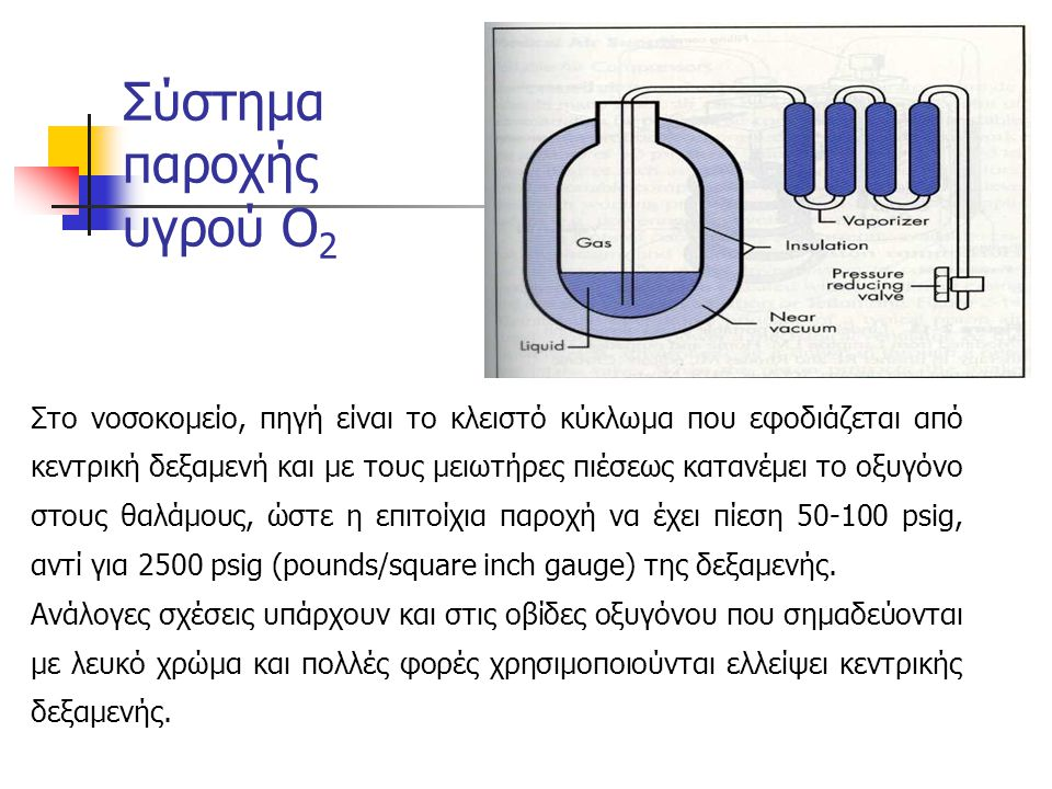 Σύστημα παροχής υγρού Ο2