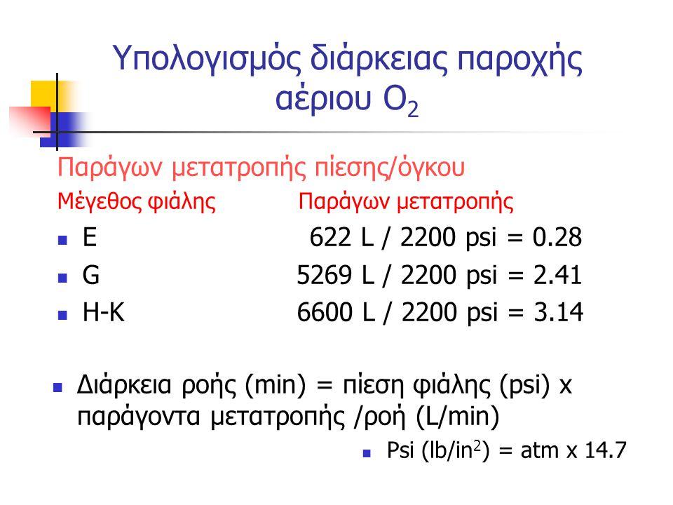Υπολογισμός διάρκειας παροχής αέριου Ο2